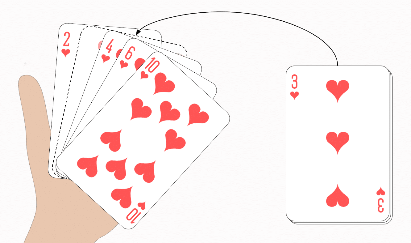 Insertion Sort with playing cards