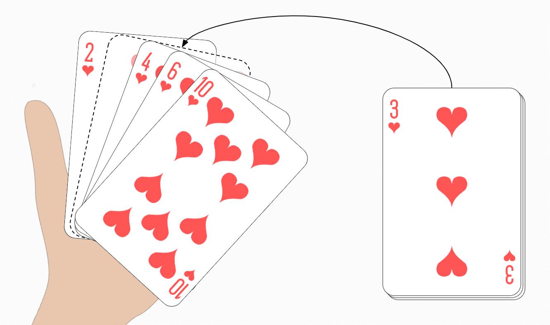 Insertion Sort mit Spielkarten