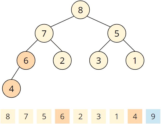 Heapsort - Phase 2 - Schritt 4