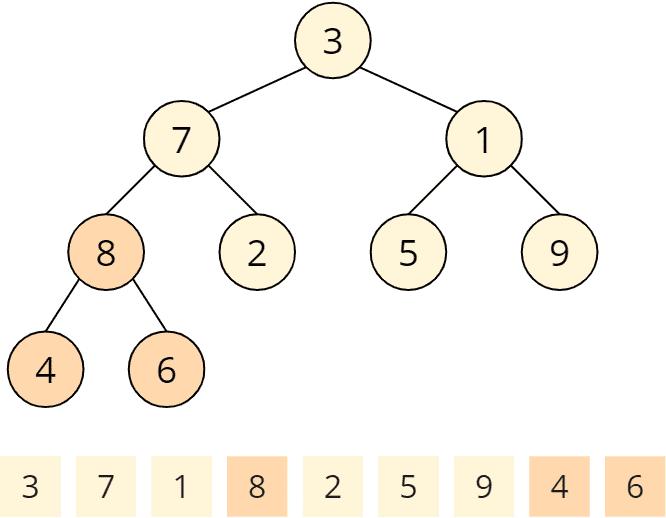 Heapsort - buildHeap - Schritt 2
