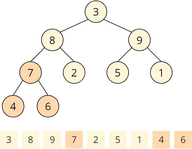 Heapsort - buildHeap - Schritt 5