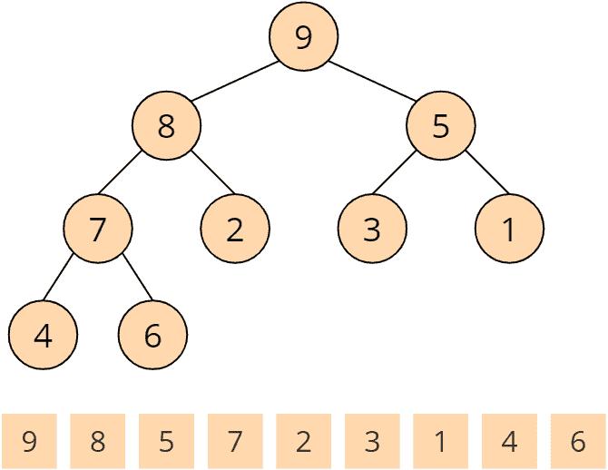 Heapsort - buildHeap - Schritt 8