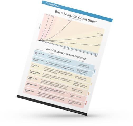 O-Notation Cheat Sheet - kostenloses PDF